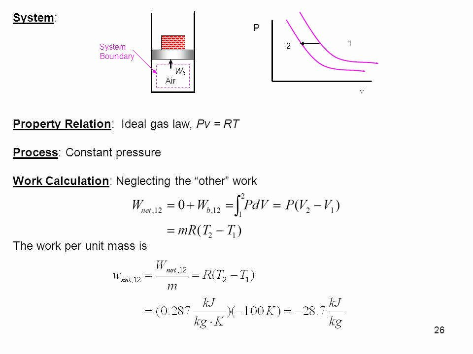 Ideal Gas Law Worksheet Lovely Ideal Gas Law Worksheet