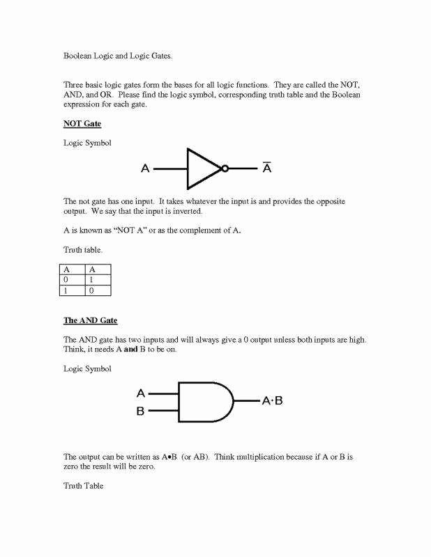 Ideal Gas Law Worksheet Luxury Ideal Gas Law Worksheet