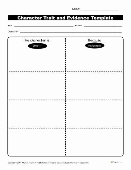 Identifying Character Traits Worksheet Elegant Character Traits Workshsheets