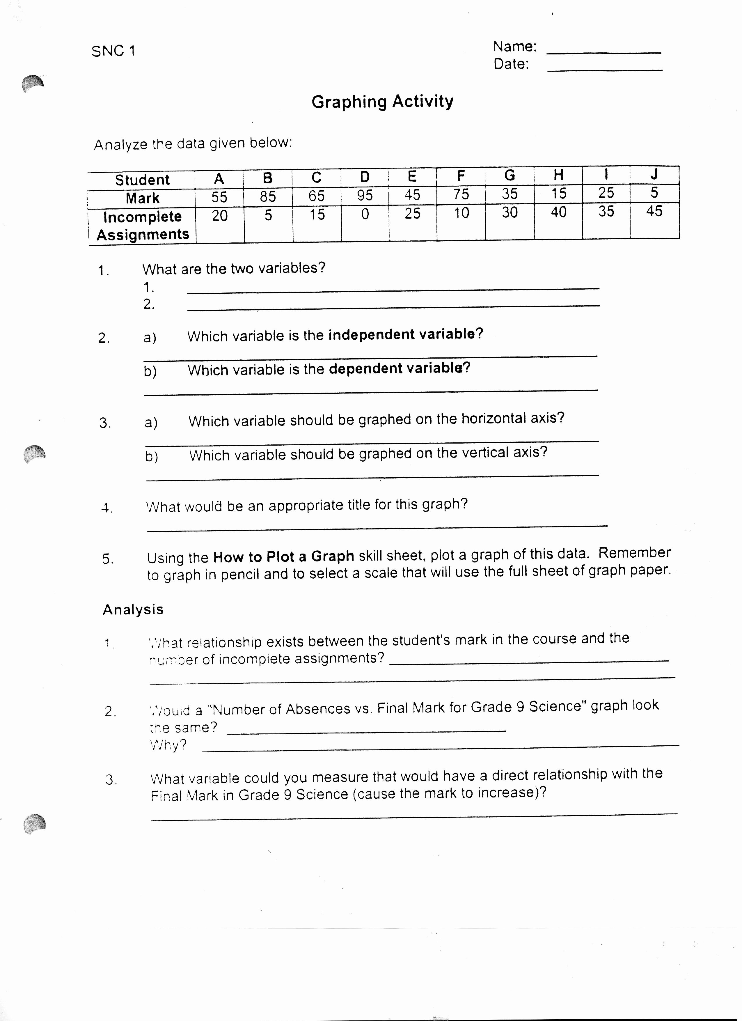 Identifying Variables Worksheet Answers Fresh Identifying Variables Worksheet
