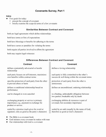 Incredible Human Machine Worksheet New Mbti Worksheet