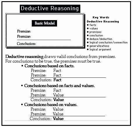 Inductive and Deductive Reasoning Worksheet Fresh Inductive Deductive Reasoning Worksheets – Primalvape