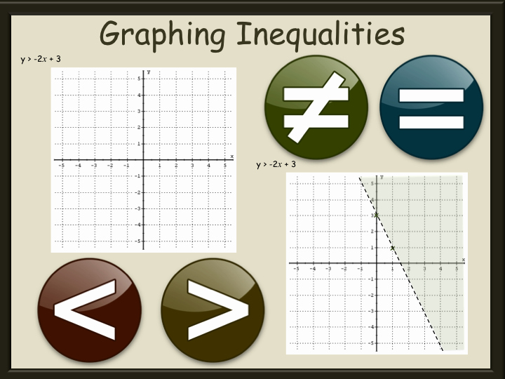 Inequalities Worksheet with Answers New Graphing Inequalities Worksheets Gcse with Answers by