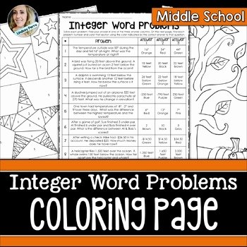 Integer Word Problems Worksheet Awesome Integer Operations Coloring Page by Lindsay Perro