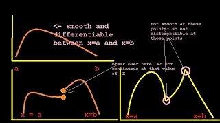 Intermediate Value theorem Worksheet Best Of Ap Calculus Bc Study Material Notes Tutorials Mcq