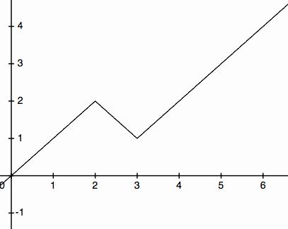 Intermediate Value theorem Worksheet Fresh Continuity Calculus Lesson Plans Practice Test