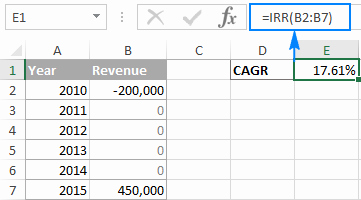 Intermediate Value theorem Worksheet Inspirational Calculate Cagr In Excel Pound Annual Growth Rate formulas