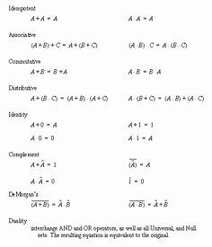 Intermediate Value theorem Worksheet Unique Boolean Identities Mathematica & Logic