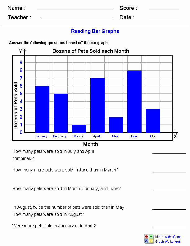 Interpreting Graphs Worksheet Answers Awesome Graph Worksheets