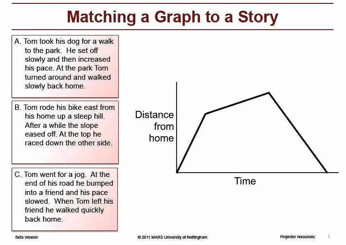 Interpreting Graphs Worksheet Answers Best Of Interpreting Graphs Worksheet
