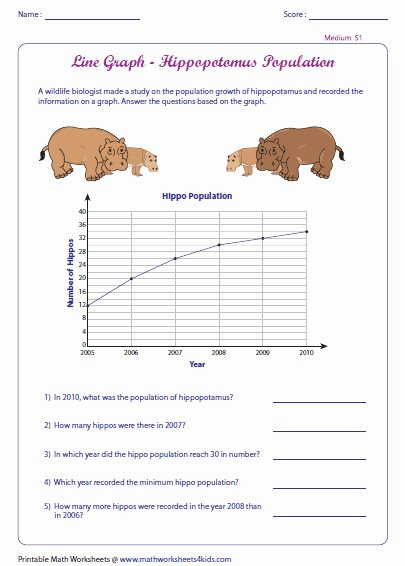 Interpreting Graphs Worksheet Answers Elegant Interpreting Graphs Worksheet