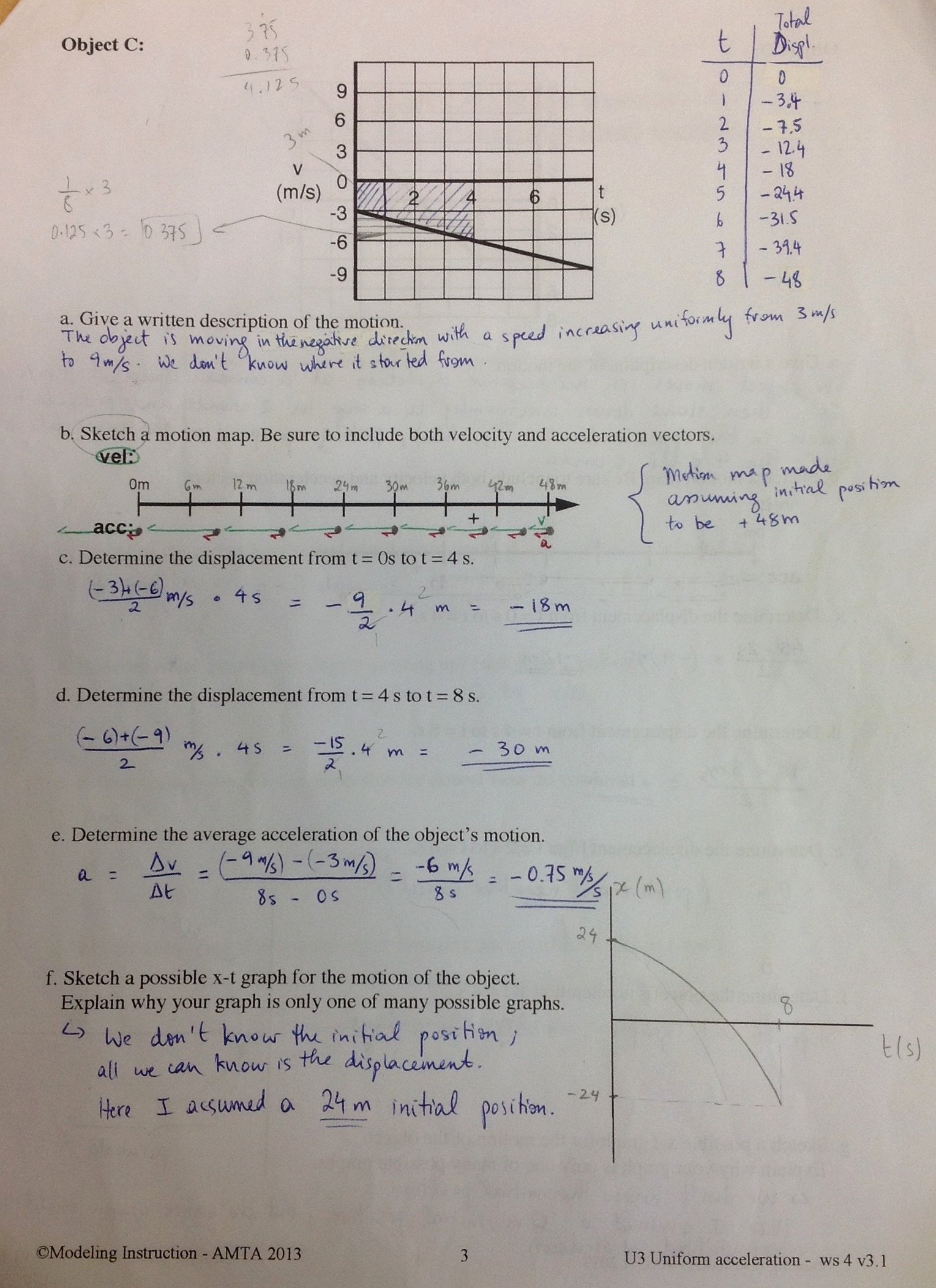 Interpreting Graphs Worksheet Answers Luxury Model Worksheet 4 Interpreting Graphs Accelerated