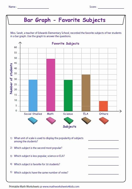 Interpreting Graphs Worksheet High School Awesome Best Bar Graphs Pinterest Free Graph Worksheets