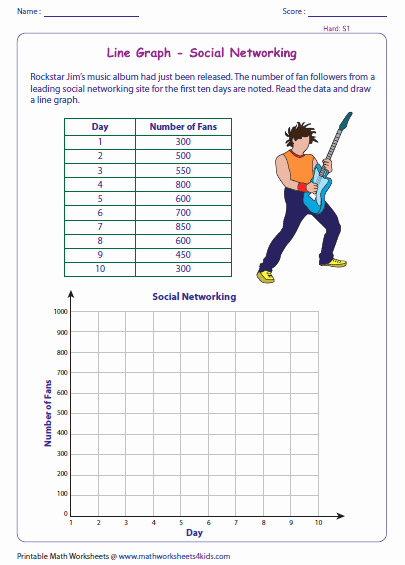 Interpreting Graphs Worksheet High School Awesome Line Graph Worksheets