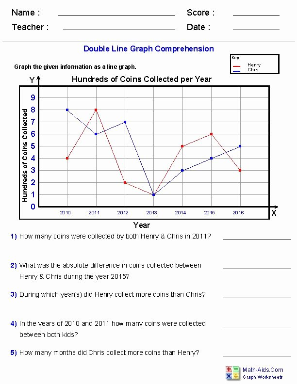 Interpreting Graphs Worksheet High School Best Of Double Line Graph Prehension Worksheets