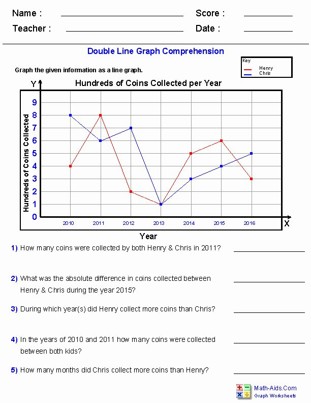 Interpreting Graphs Worksheet High School Best Of Interpreting Graphs Worksheet