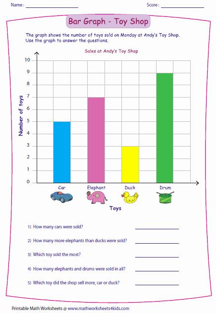 Interpreting Graphs Worksheet High School Elegant Bar Graph Worksheets