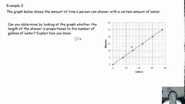 Interpreting Graphs Worksheet High School Fresh Bar Graph Worksheets High School – Skgold