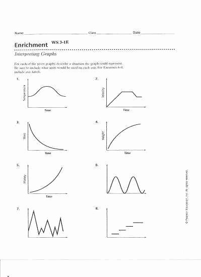 Interpreting Graphs Worksheet High School Fresh Interpreting Graphs Worksheet