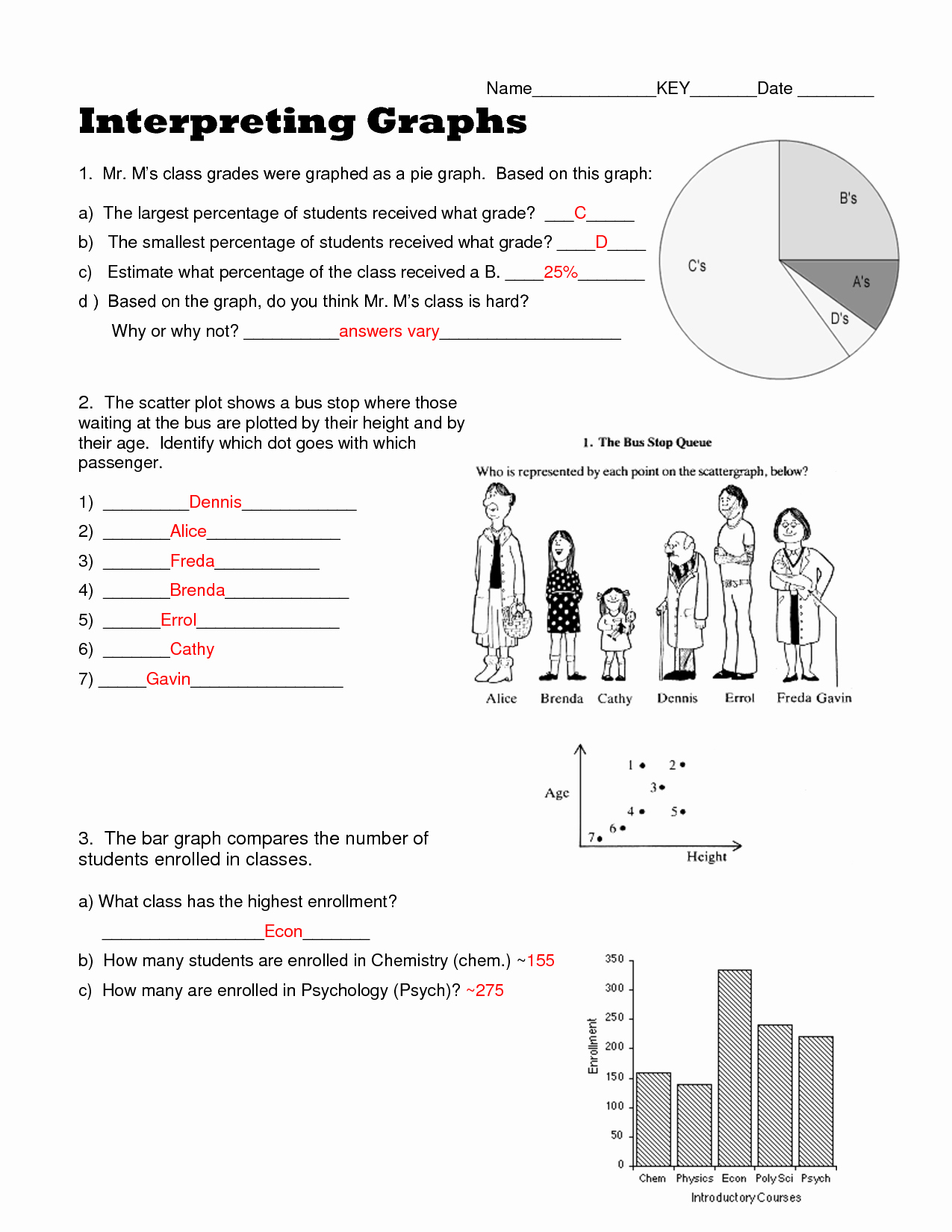 Interpreting Graphs Worksheet High School Luxury Interpreting Graphs Worksheet Middle School Interpreting