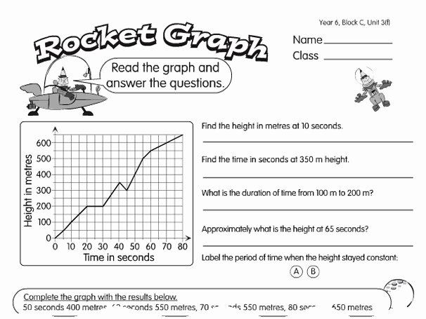 Interpreting Graphs Worksheet High School New Interpreting Graphs Worksheet
