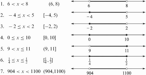 Interval Notation Worksheet with Answers Luxury Graphing Inequalities and Interval Notation Problems
