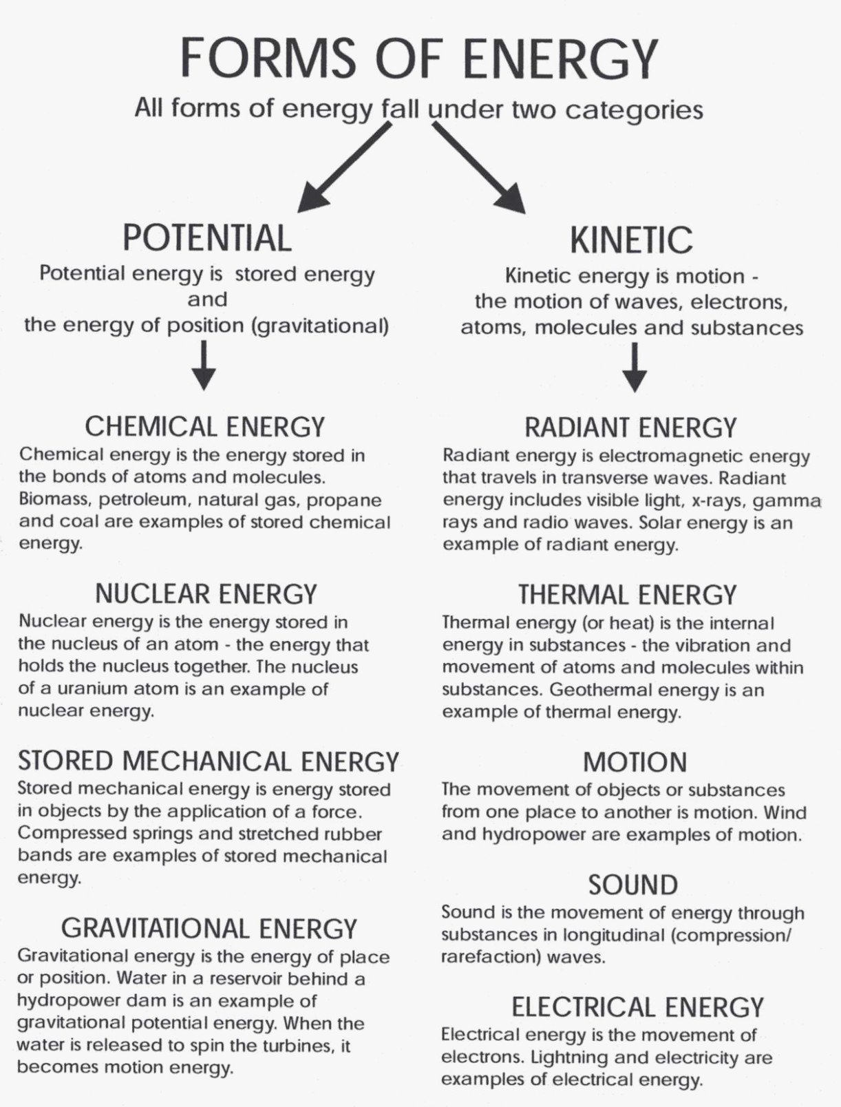 Introduction to Energy Worksheet Answers Fresh Introduction to Energy Worksheet Answer Key and forms