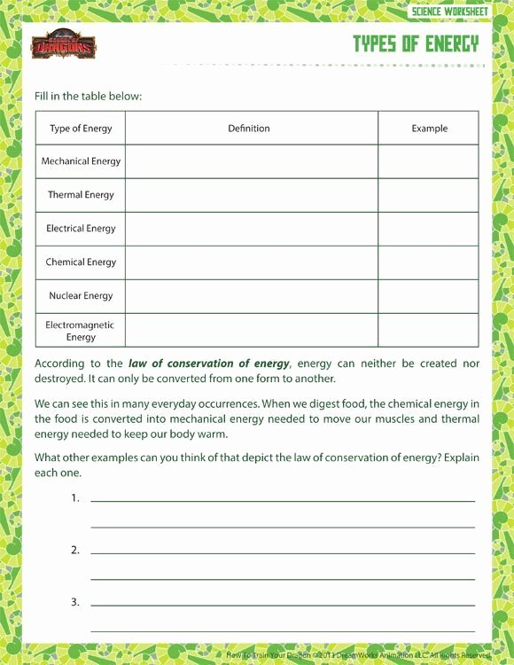 Introduction to Energy Worksheet New Introduction to Energy Worksheet Answer Key