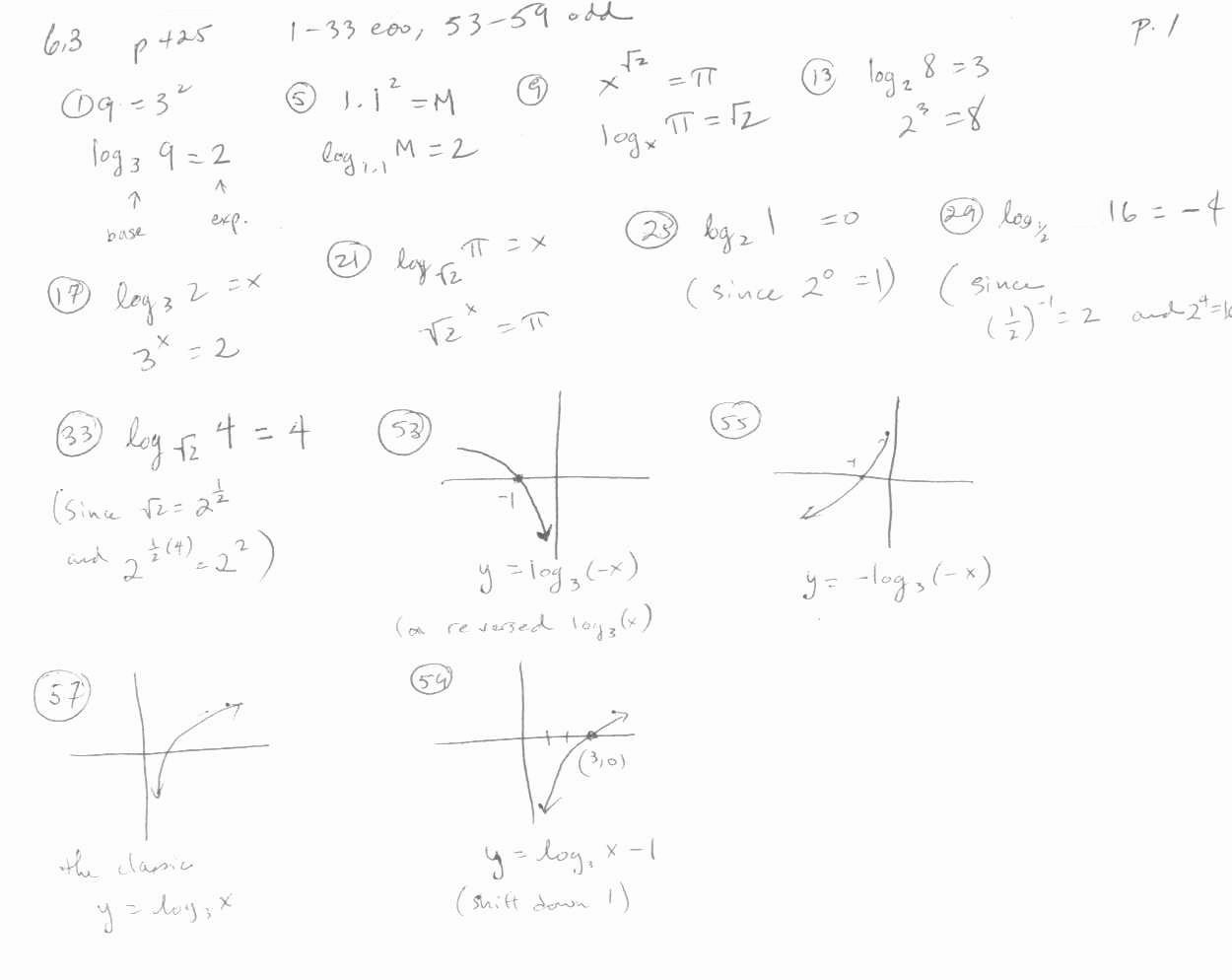 Inverse Functions Worksheet with Answers Awesome Worksheet 74 Inverse Functions Answer Key