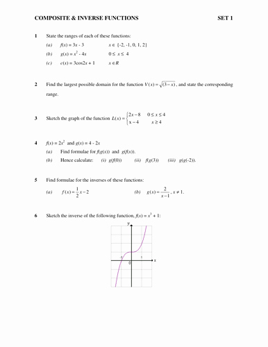 Inverse Functions Worksheet with Answers Luxury Posite & Inverse Function Worksheet by Chuckieirish