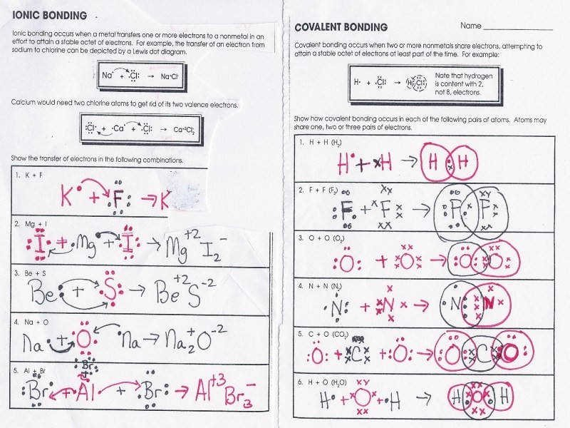 Ionic and Covalent Bonding Worksheet Awesome Chemical Bonding Worksheet