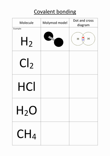 Ionic and Covalent Bonding Worksheet Inspirational Covalent Bonding Task Worksheet and Exam Questions by
