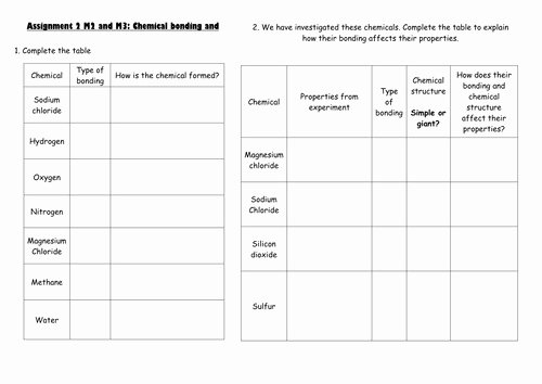 Ionic and Covalent Bonding Worksheet Luxury Chemical Bonding Worksheet
