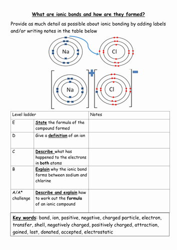 Ionic and Covalent Bonds Worksheet Fresh Worksheet to Explain How Ionic Bonds form by Kates1987