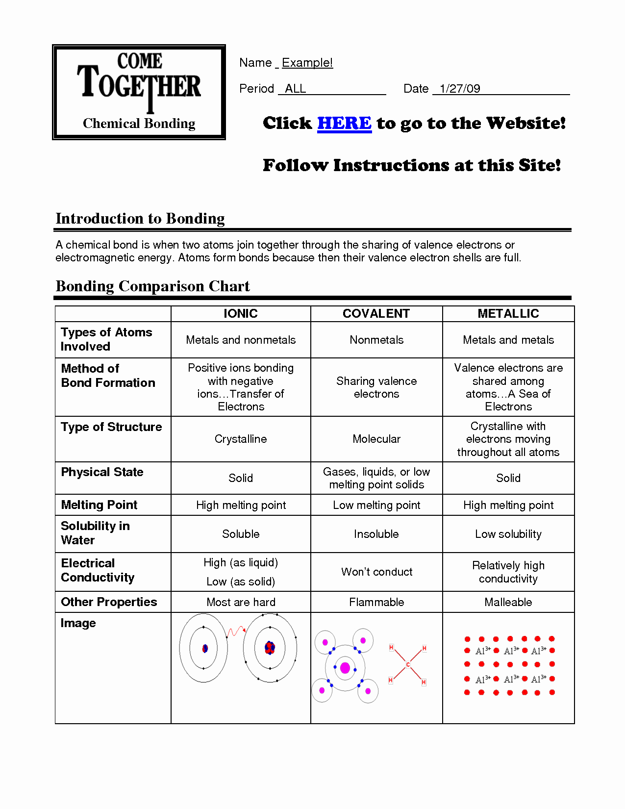 Ionic Bonding Worksheet Answer Key Inspirational 16 Best Of Types Chemical Bonds Worksheet