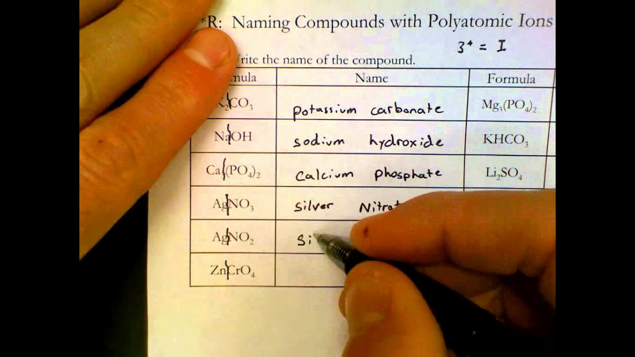 Ionic Bonding Worksheet Answer Key Lovely Naming Pounds with Polyatomic Ions