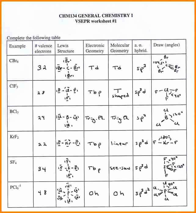 Ionic Bonding Worksheet Answers Beautiful Ionic Bonding Worksheet