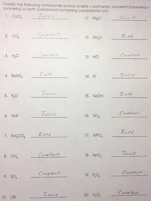 Ionic Bonding Worksheet Key Inspirational the Name Says It All Naming Pounds and Writing