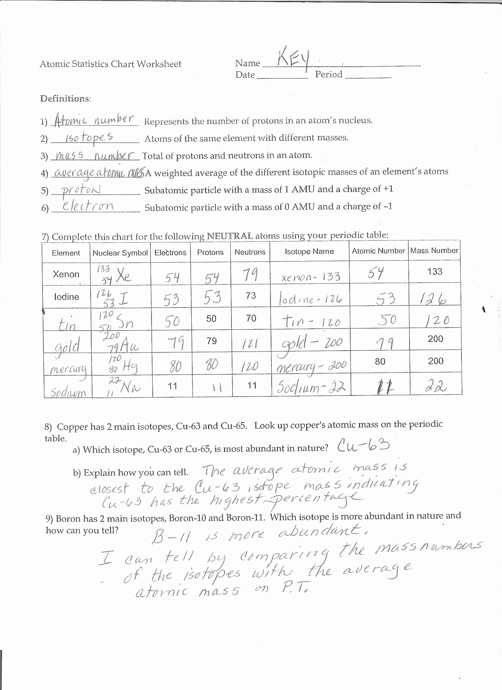 Isotope Practice Worksheet Answer Key Lovely Worksheet atomic Structure and isotopes