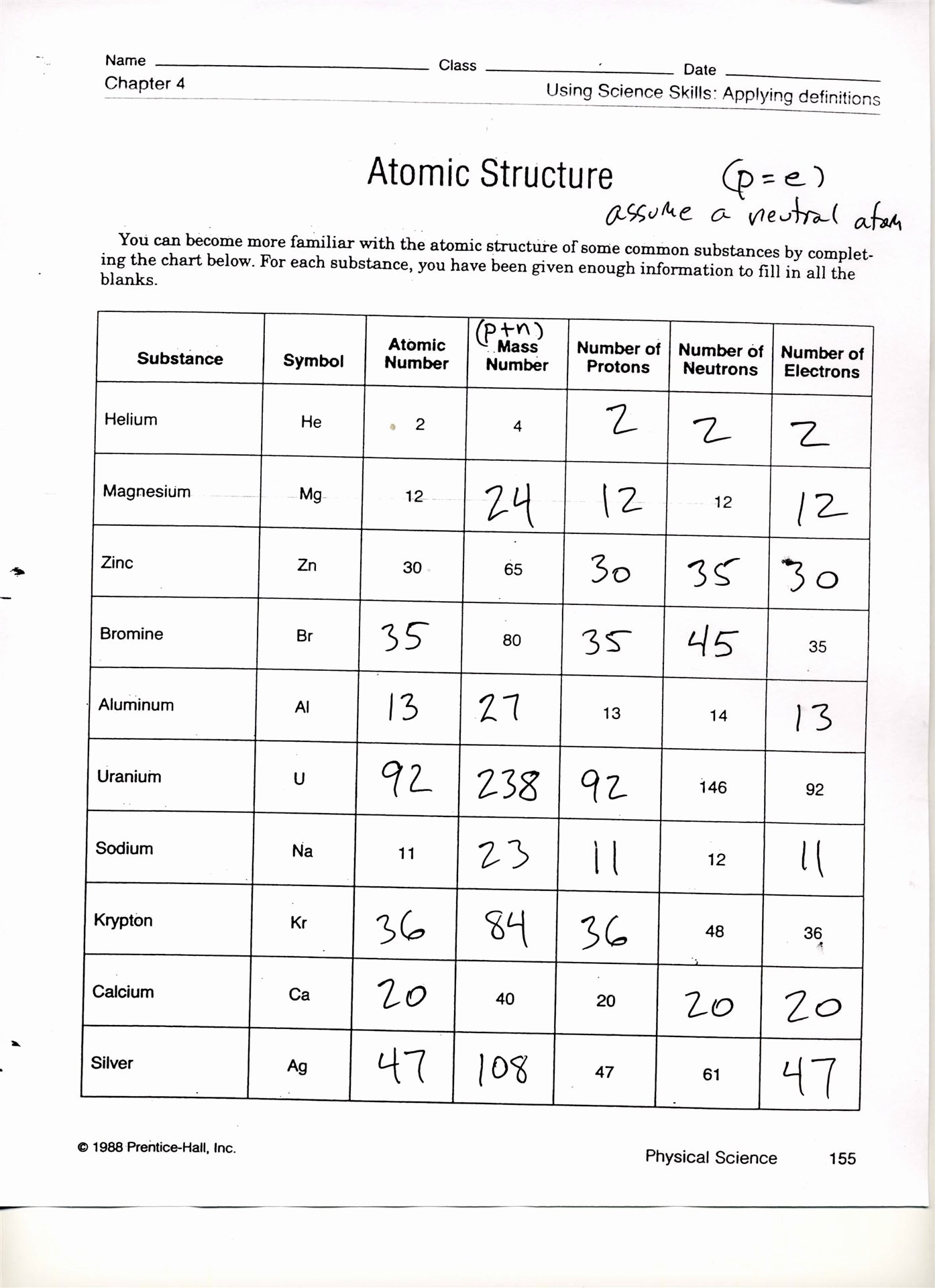 Isotope Practice Worksheet Answer Key Luxury Worksheet atomic Structure and isotopes