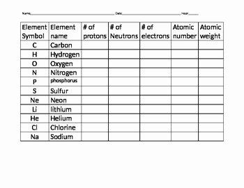 Isotope Practice Worksheet Answer Key Unique Element Practice Worksheet by Bargardi S Biology
