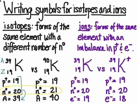 Isotopes Ions and atoms Worksheet Beautiful isotopes Versus Ions