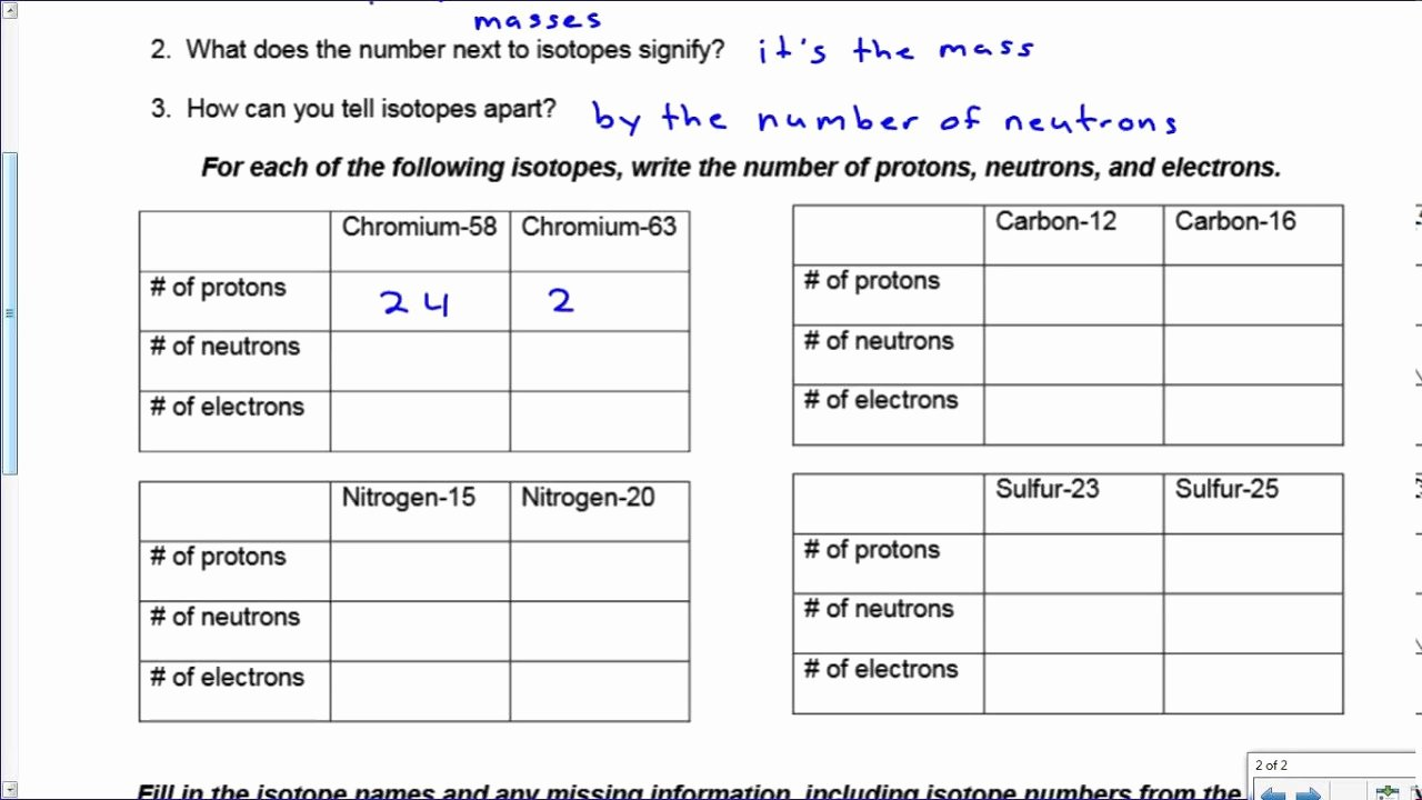 Isotopes Ions and atoms Worksheet Fresh isotopes Worksheet Answers Key Livinghealthybulletin