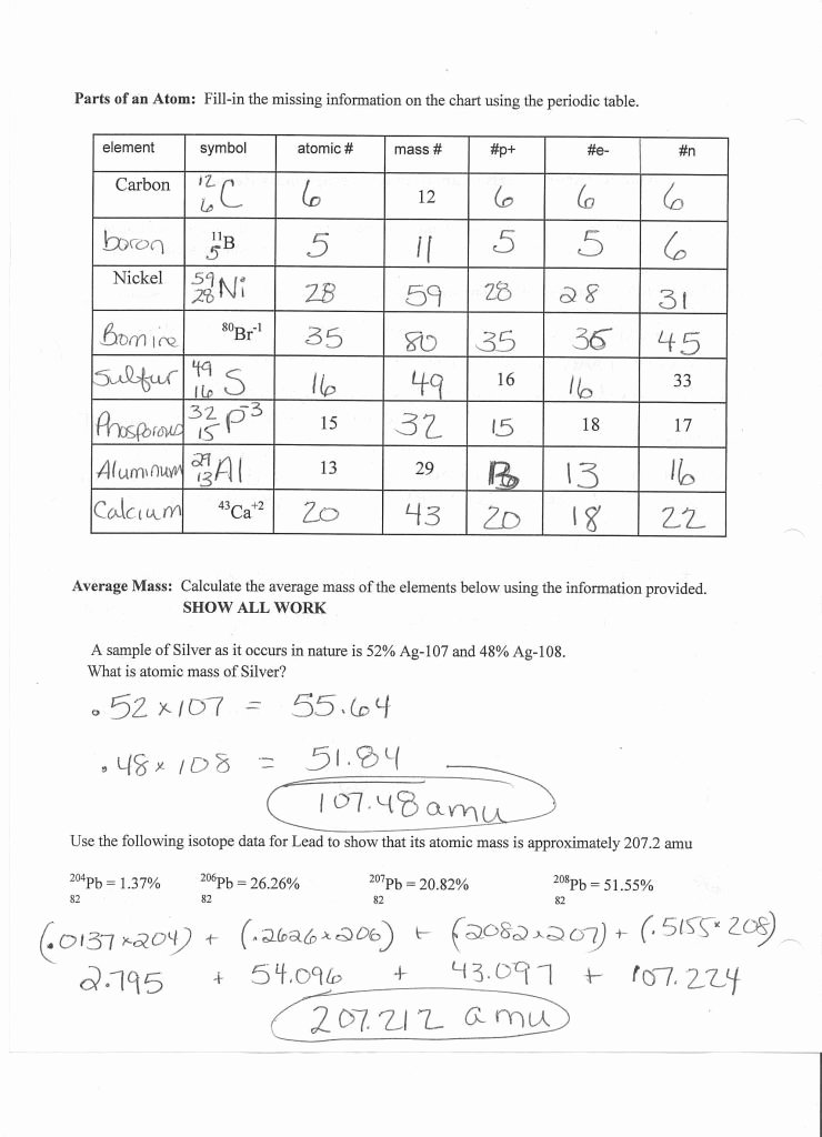 Isotopes Worksheet Answer Key Lovely Ions and isotopes Worksheet