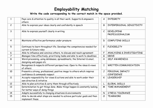 Job Skills assessment Worksheet Inspirational Employability by Artyspice