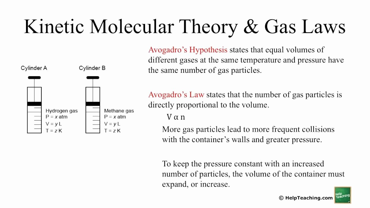 Kinetic Molecular theory Worksheet Awesome Kinetic Molecular theory Worksheet Funresearcher