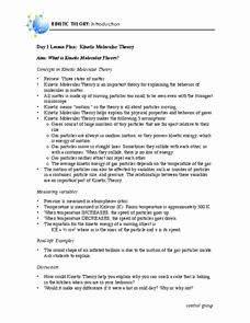 Kinetic Molecular theory Worksheet Best Of Kinetic theory Lesson Plans & Worksheets