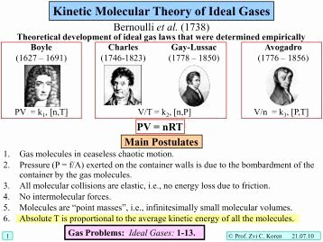 Kinetic Molecular theory Worksheet New Molecular Position Of Gases Teacher