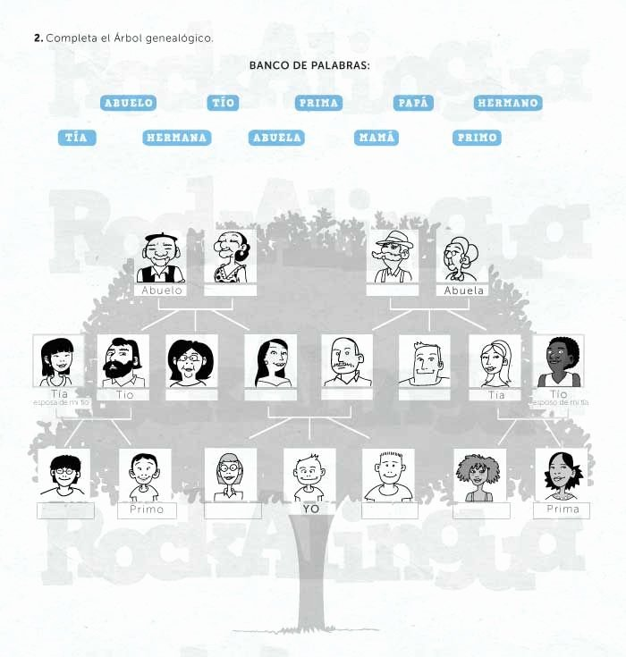 La Familia Worksheet In Spanish Elegant Family Members Worksheet Rockalingua