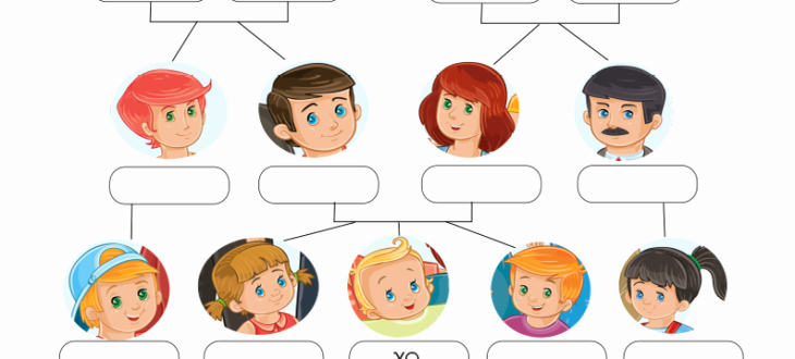 La Familia Worksheet In Spanish Lovely Spanish Worksheets Spanishlearninglab